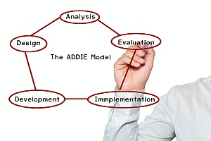 an addie model diagram shown by a sales trainer's arm
